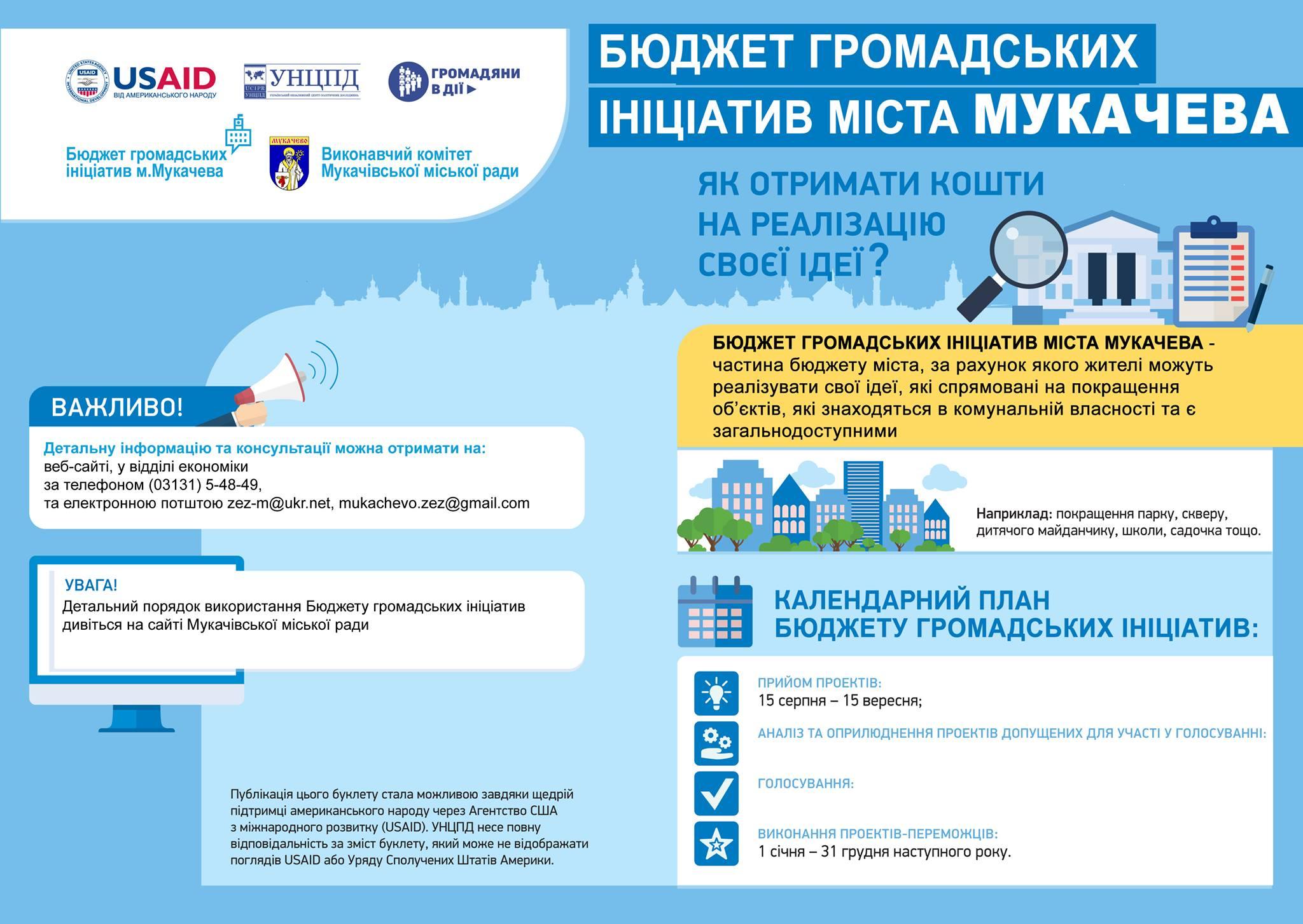 В Мукачеві створено комісію з питань бюджету громадських ініціатив b9026341ee865